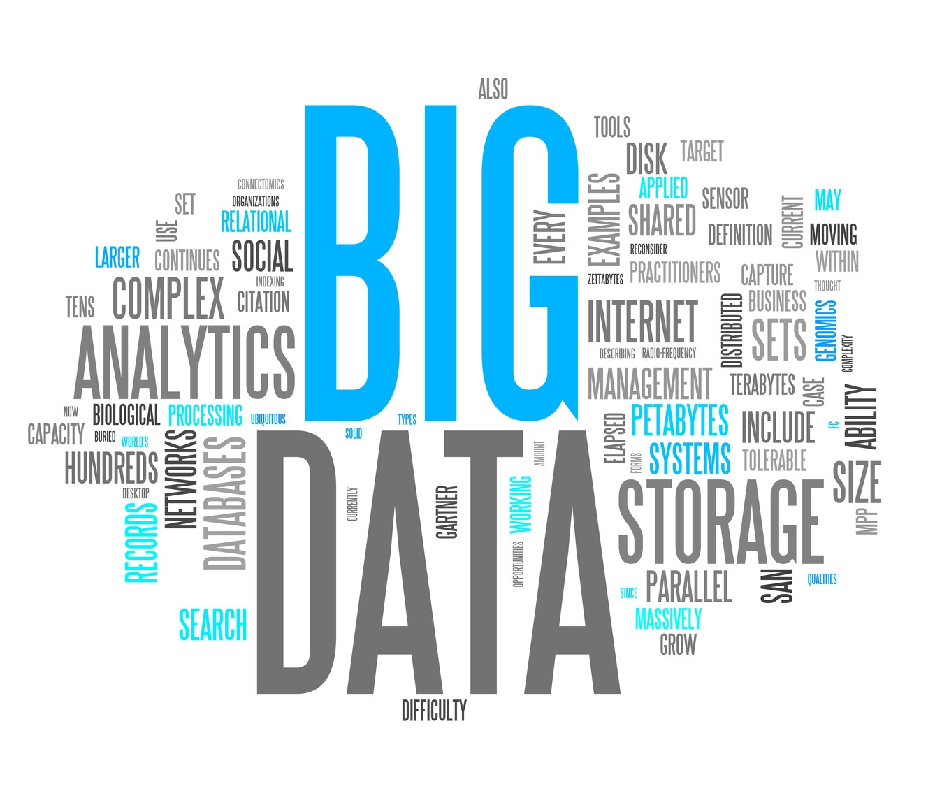 Big Data - A Big Opportunity to Boost Charity